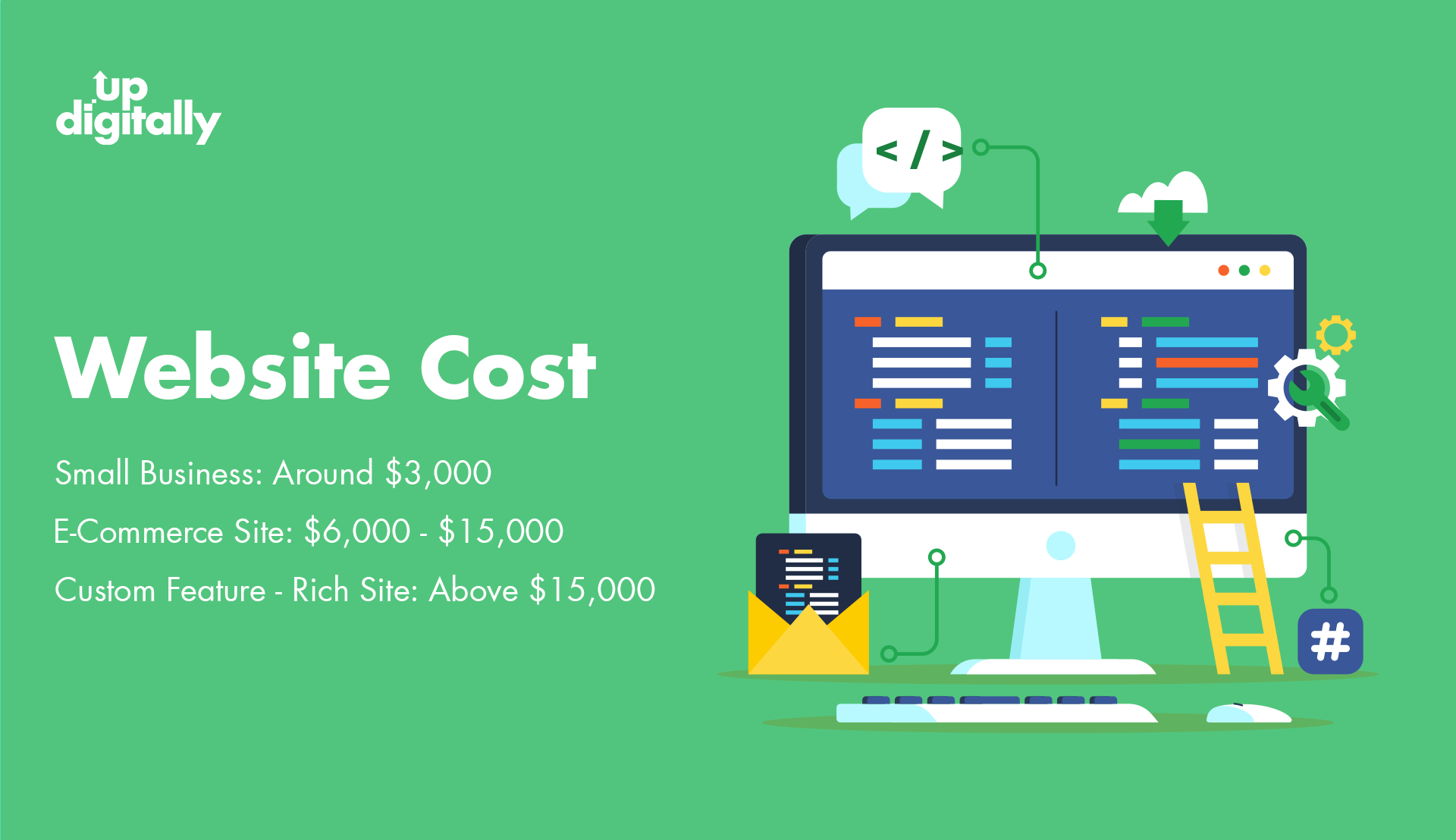 how does a website cost