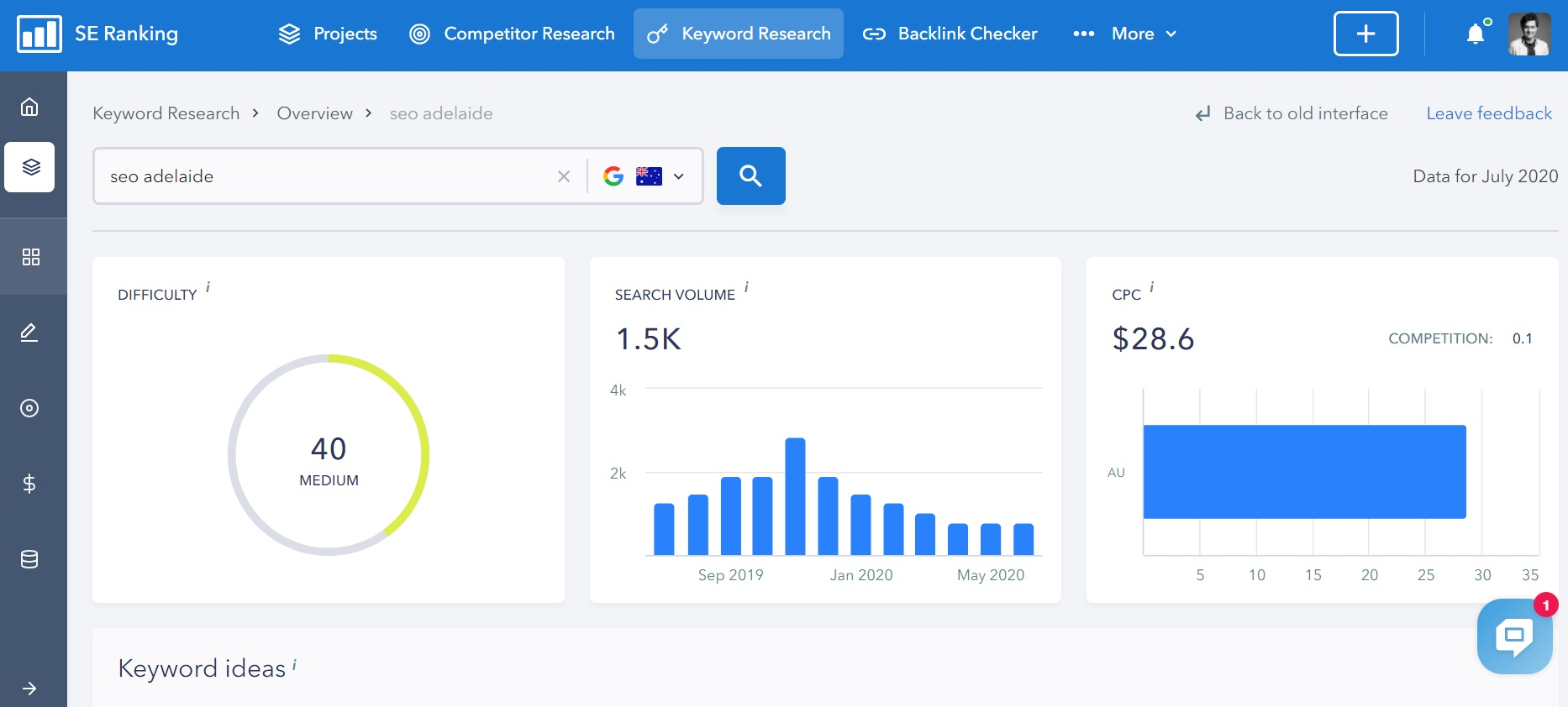 SE Ranking Review Keyword Research - SE Ranking Review: A Better SEMrush Alternative